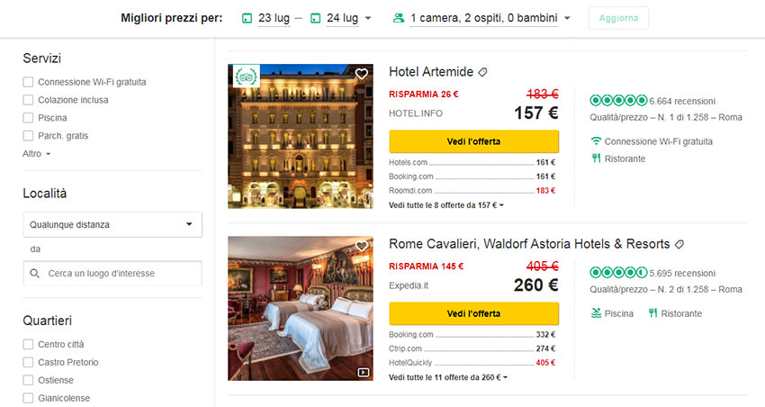 Qualit prezzo su tripadvisor cos e come funziona il for Hotel amsterdam basso prezzo
